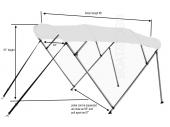 4-Bow Bimini Top. Saturn Boats