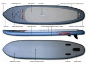 Saturn Superior SUP Boards. Saturn Superior SUP Series